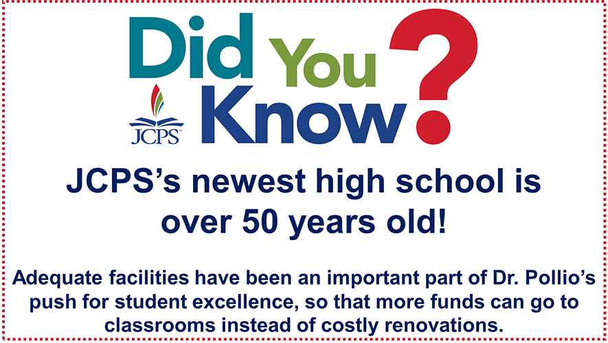 DYK Facilities: JCPS' newest high school is over 50 years old! Adequate facilities have been an important part of Dr. Pollio's push for student excellence, so that more funds can go to classrooms instead of costly renovations.